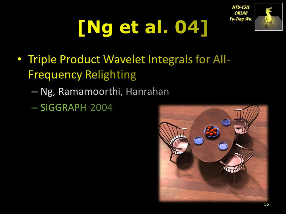 [Ng et al. 04] Triple Product Wavelet Integrals for All-Frequency Relighting. Ng, Ramamoorthi, Hanrahan.